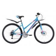 Велосипед Cronus EOS 0.5 26 turquoise 19 18'